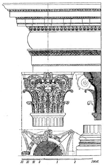 Теорія класичних архітектурних форм